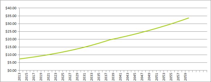 toll_graph.v2